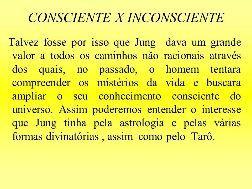 CONSCIENTE X INCONSCIENTE