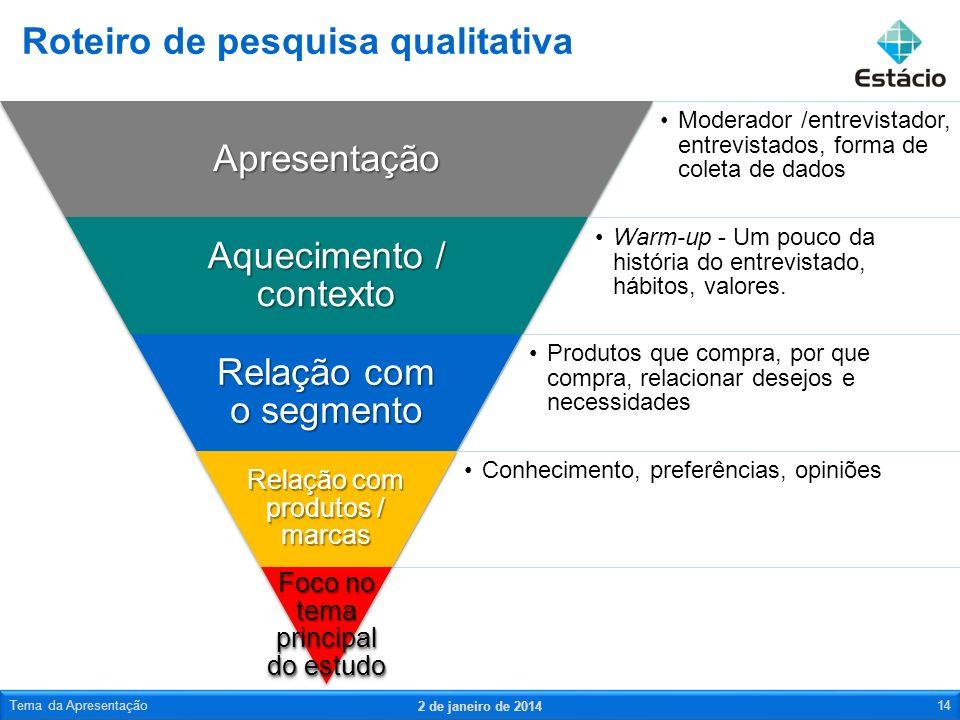 Roteiro de pesquisa qualitativa