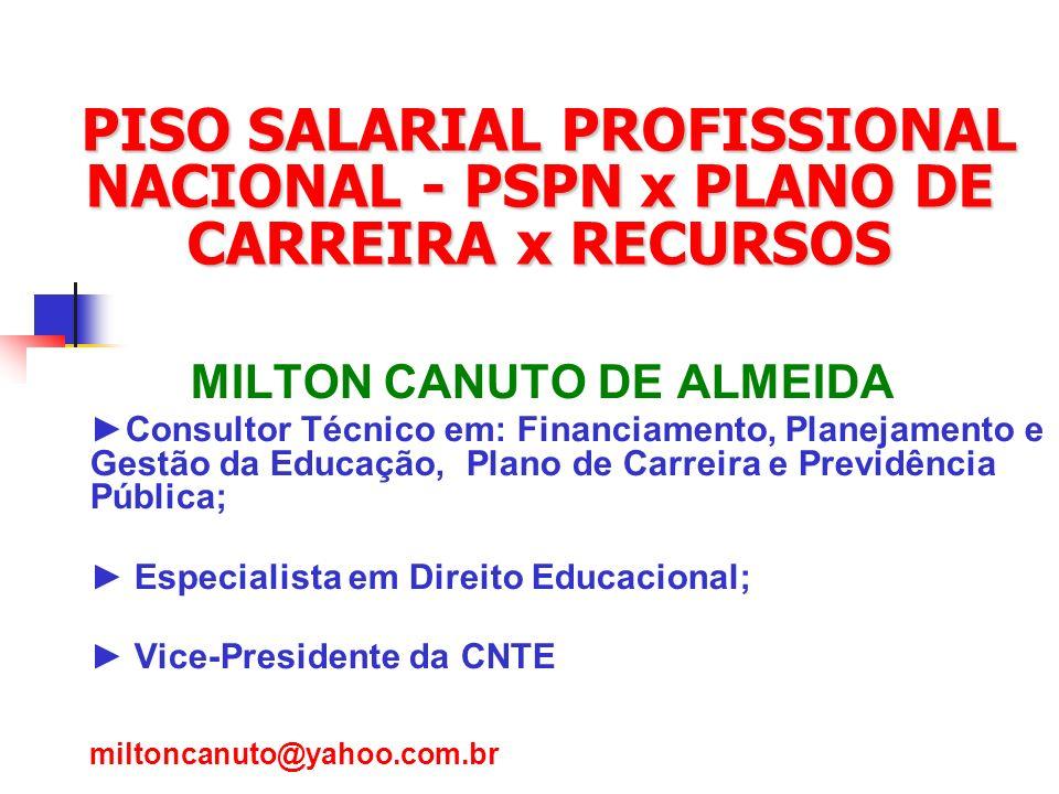 MILTON CANUTO DE ALMEIDA