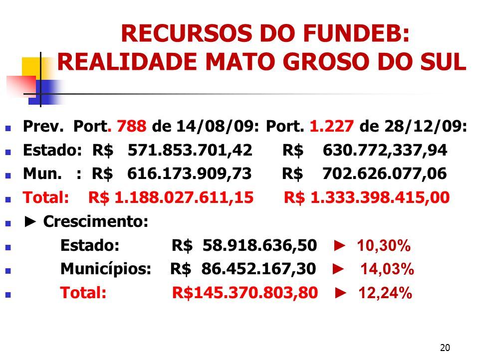 RECURSOS DO FUNDEB: REALIDADE MATO GROSO DO SUL