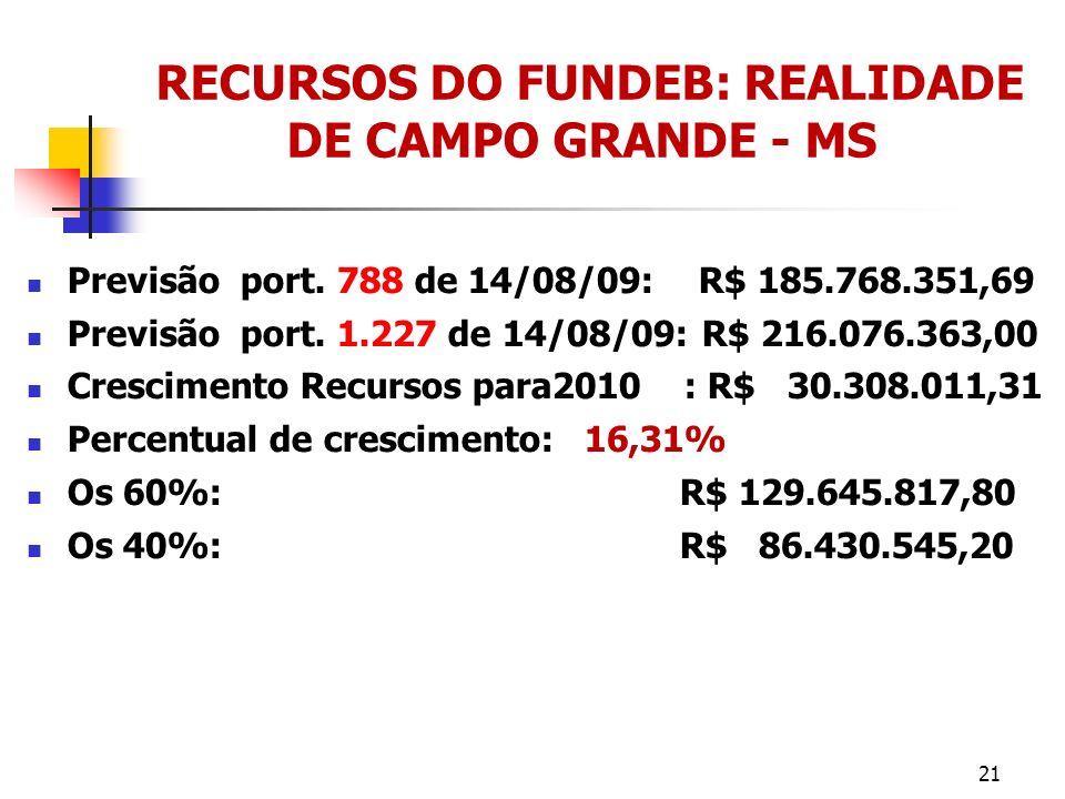 RECURSOS DO FUNDEB: REALIDADE DE CAMPO GRANDE - MS