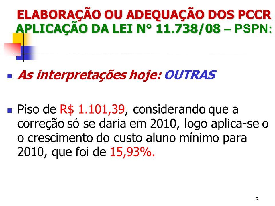 ELABORAÇÃO OU ADEQUAÇÃO DOS PCCR APLICAÇÃO DA LEI N° 11.738/08 – PSPN: