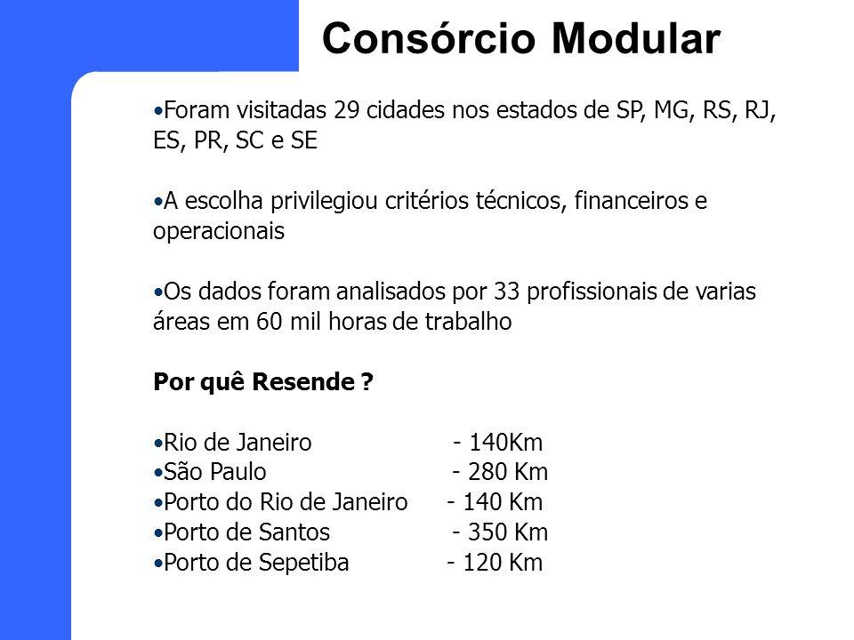 Consórcio Modular Foram visitadas 29 cidades nos estados de SP, MG, RS, RJ, ES, PR, SC e SE.