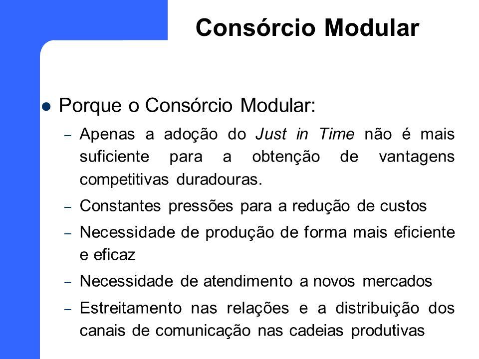 Consórcio Modular Porque o Consórcio Modular: