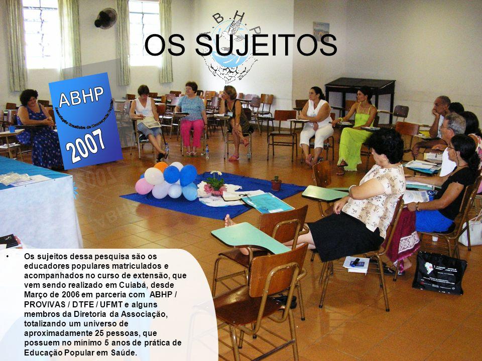 OS SUJEITOS Associação Brasileira de Homeopatia Popular ABHP