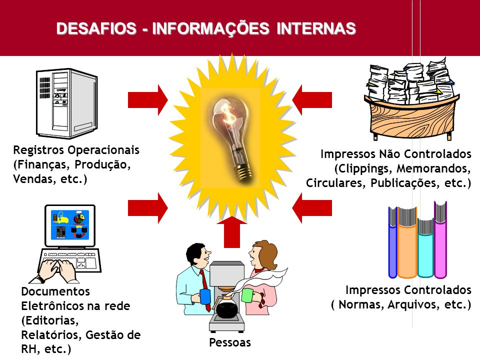 DESAFIOS - INFORMAÇÕES INTERNAS