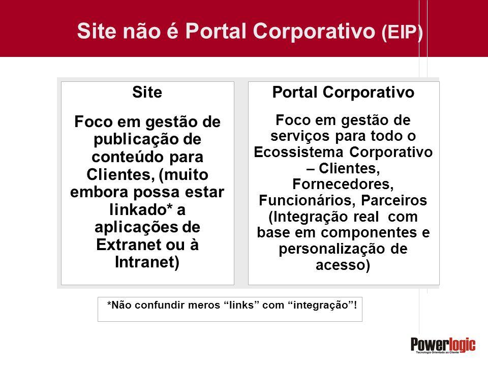 Site não é Portal Corporativo (EIP)