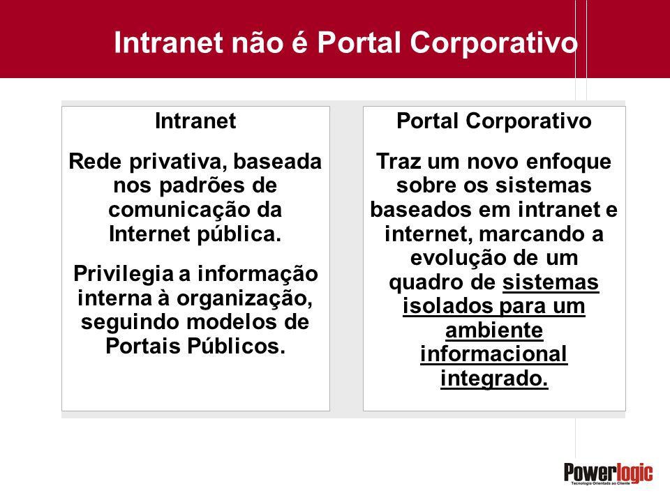 Intranet não é Portal Corporativo