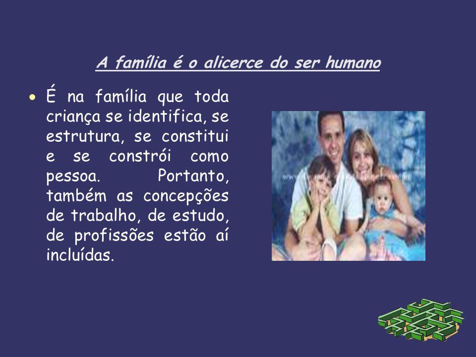 A família é o alicerce do ser humano