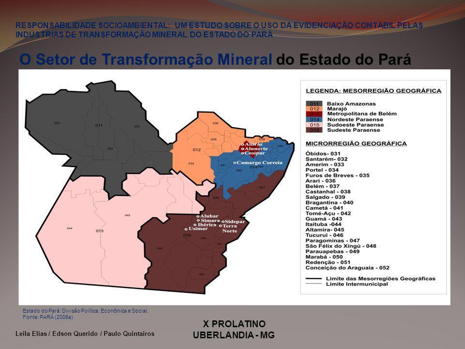 O Setor de Transformação Mineral do Estado do Pará