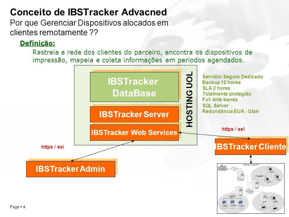 Conceito de IBSTracker Advacned