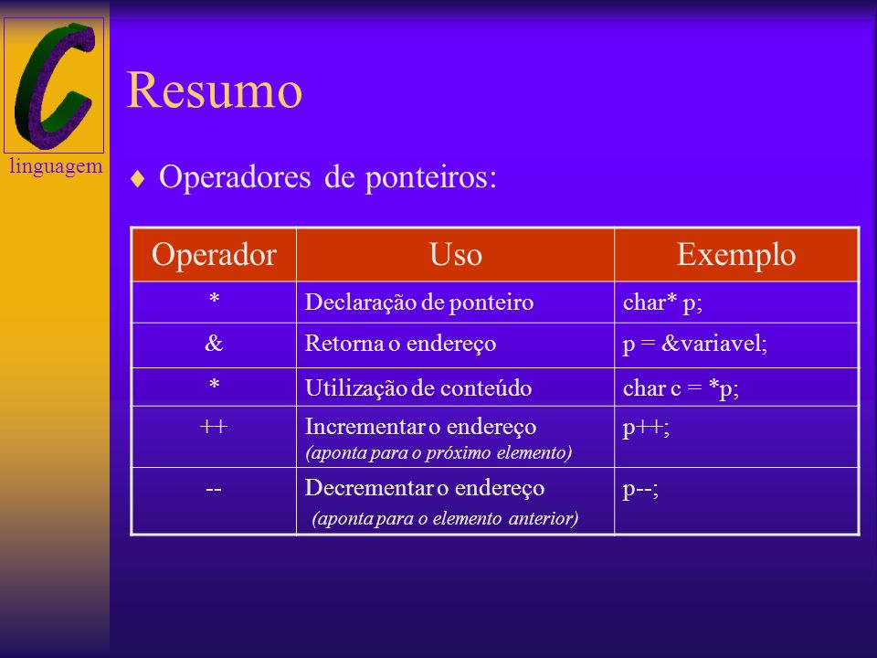 Resumo Operadores de ponteiros: Operador Uso Exemplo *