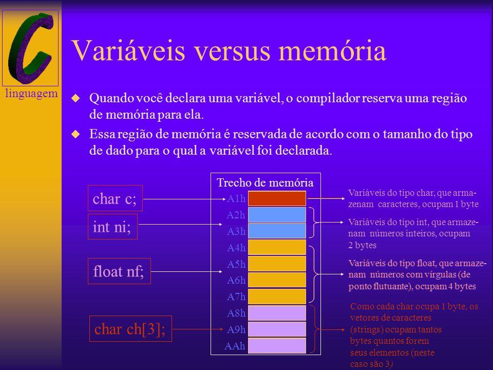 Variáveis versus memória