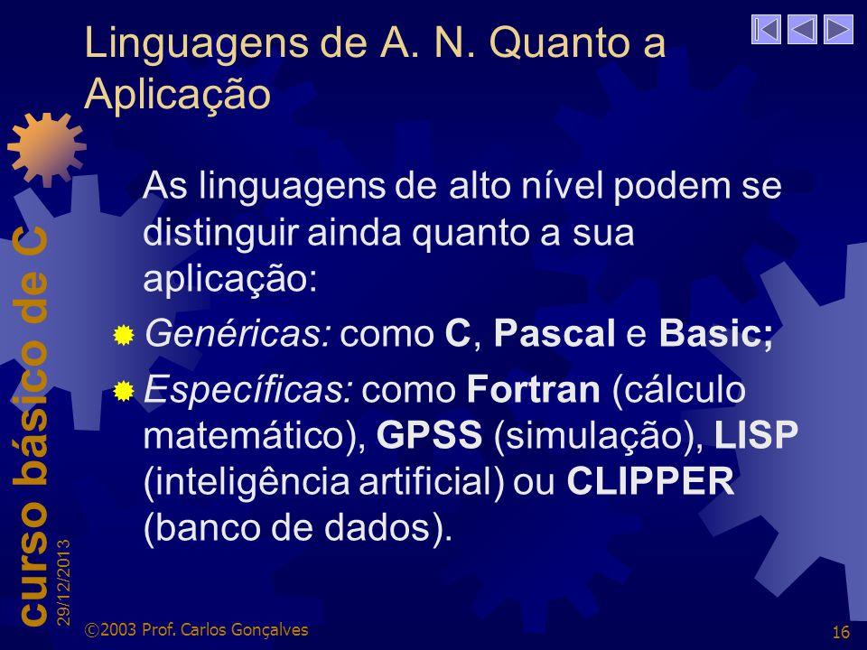 Linguagens de A. N. Quanto a Aplicação