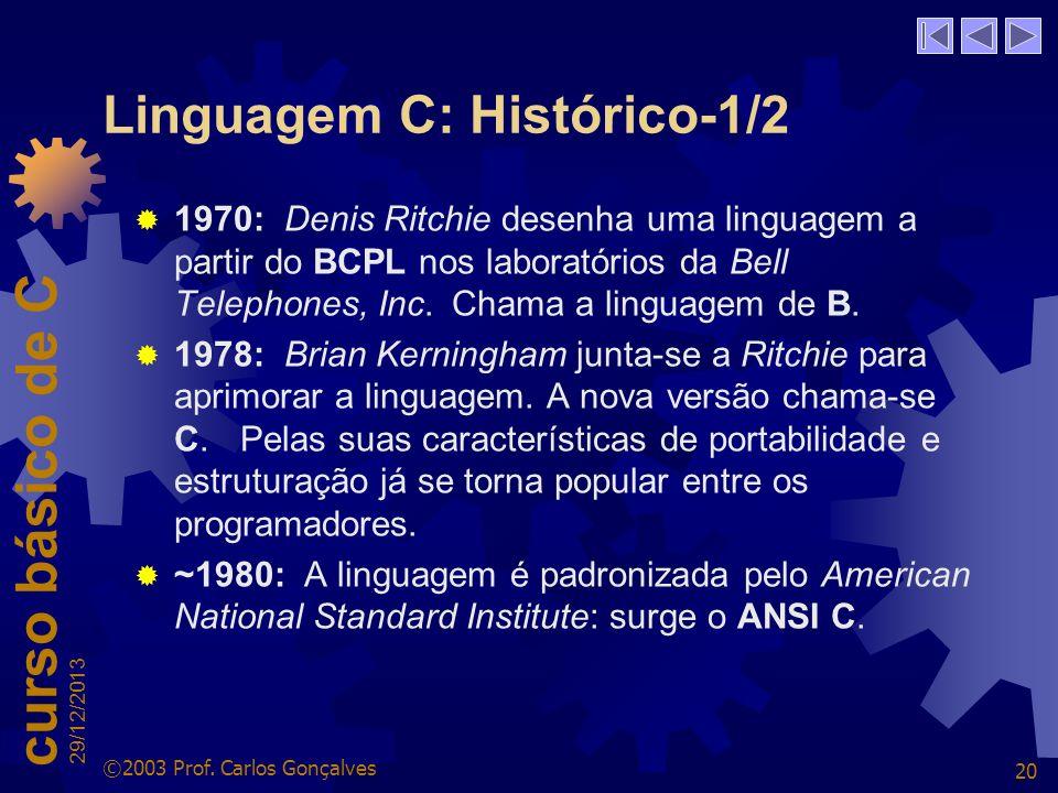Linguagem C: Histórico-1/2