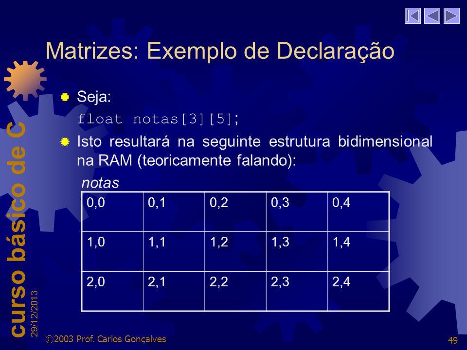 Matrizes: Exemplo de Declaração
