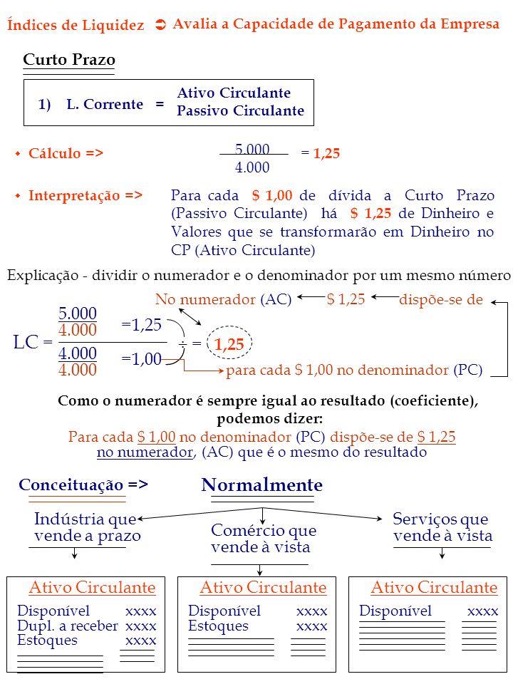 Como o numerador é sempre igual ao resultado (coeficiente),