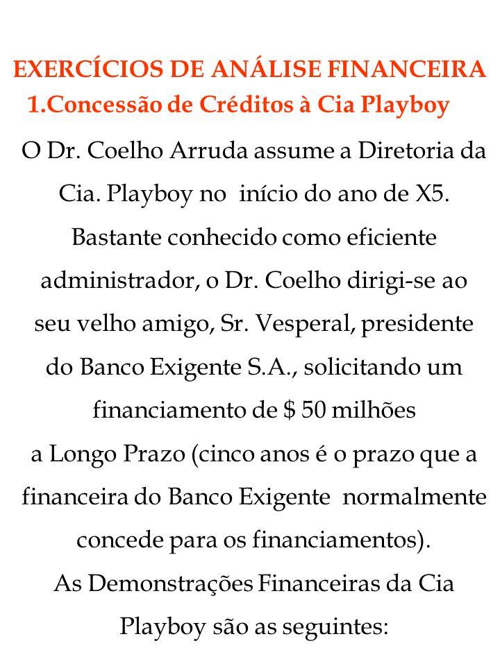 As Demonstrações Financeiras da Cia Playboy são as seguintes: