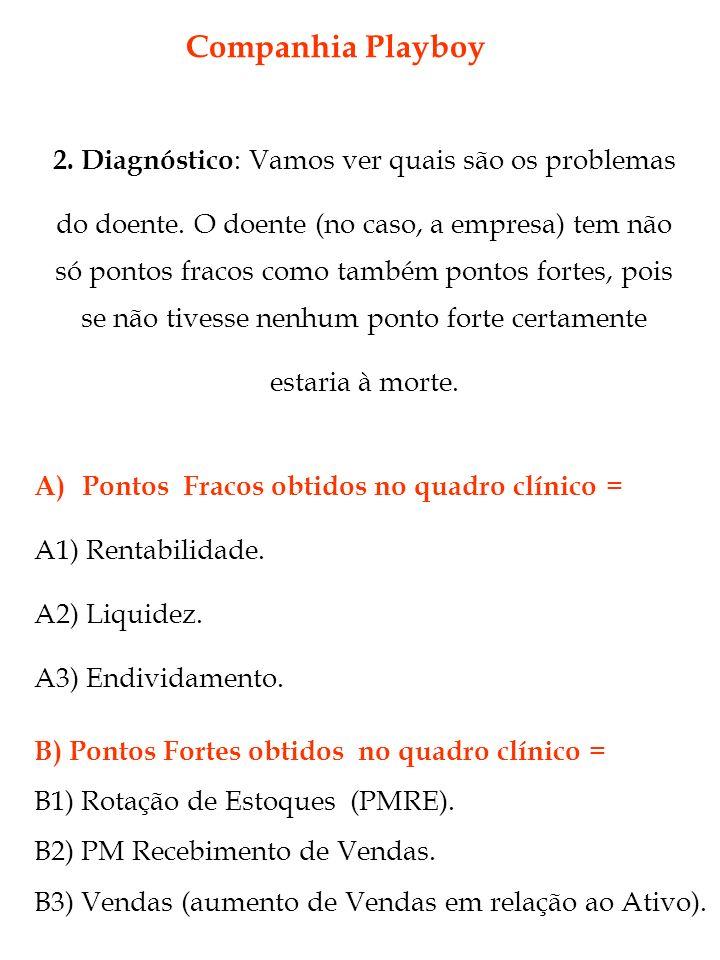 2. Diagnóstico: Vamos ver quais são os problemas