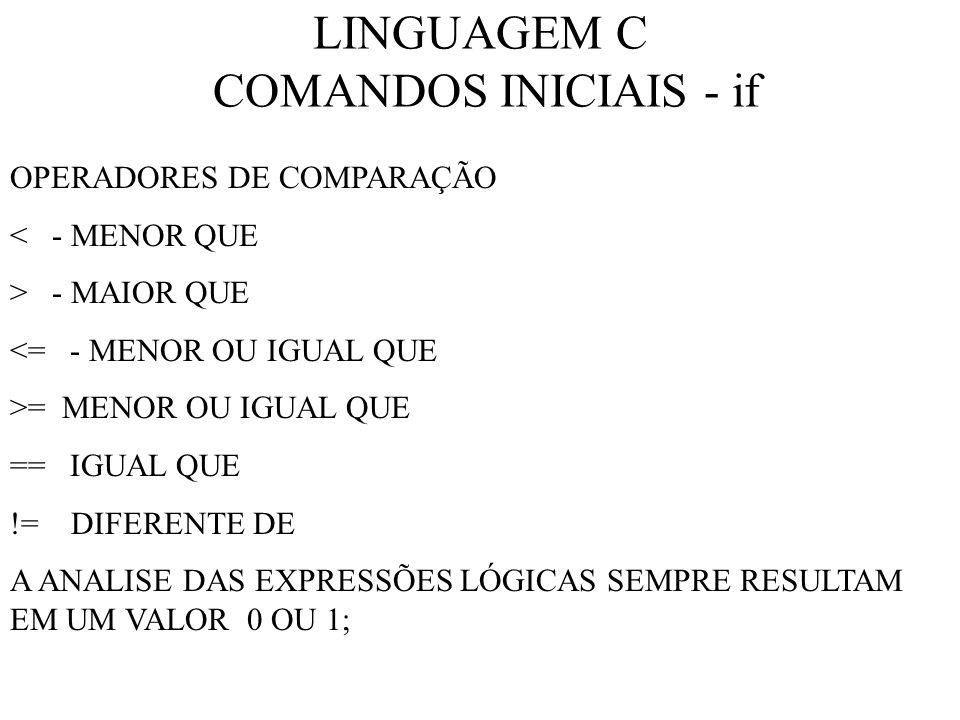 LINGUAGEM C COMANDOS INICIAIS - if