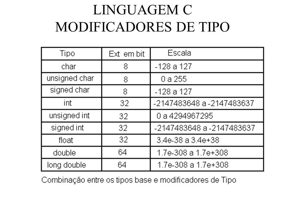LINGUAGEM C MODIFICADORES DE TIPO