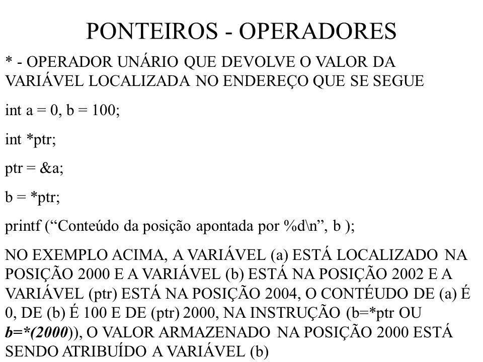 PONTEIROS - OPERADORES