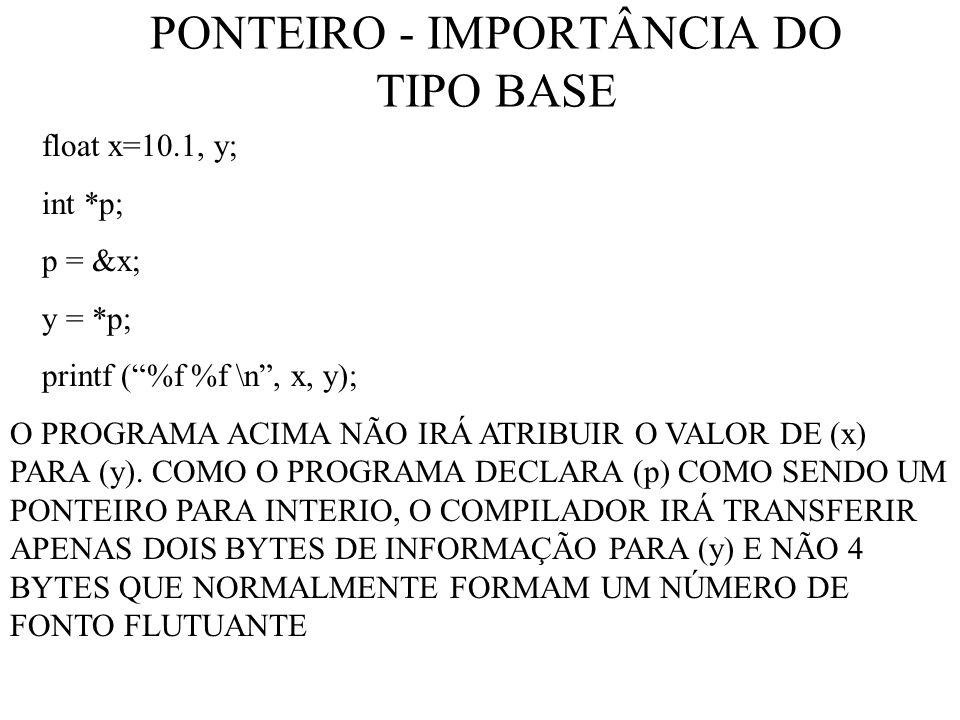 PONTEIRO - IMPORTÂNCIA DO TIPO BASE