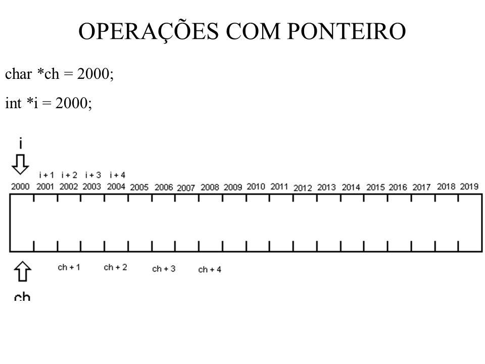 OPERAÇÕES COM PONTEIRO