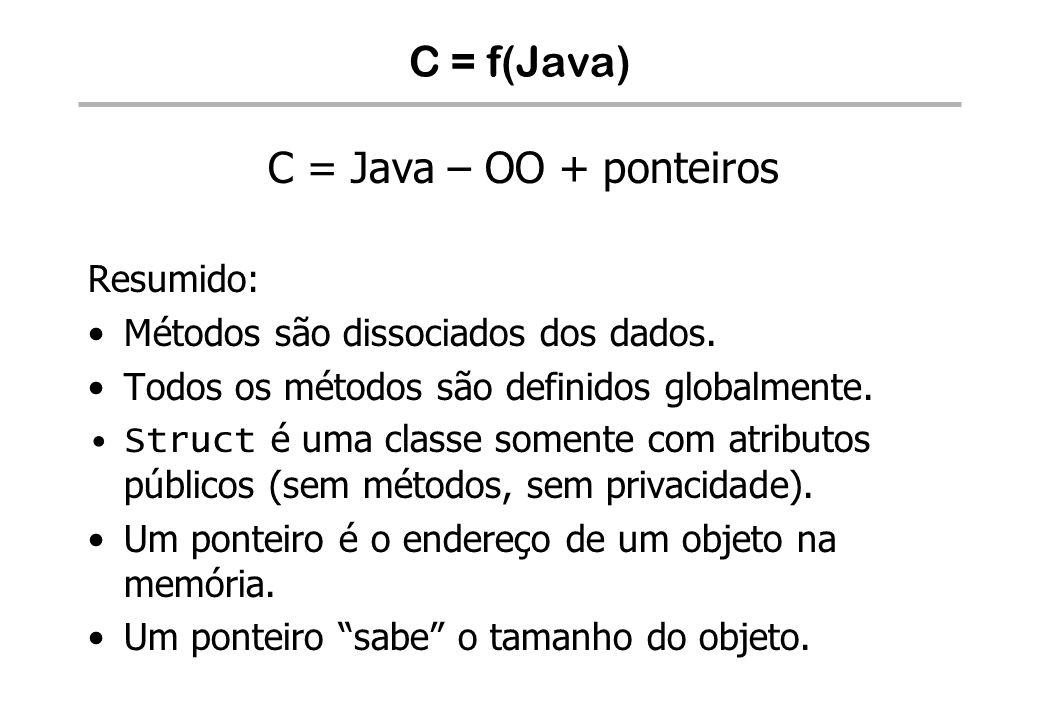 C = f(Java) C = Java – OO + ponteiros Resumido: