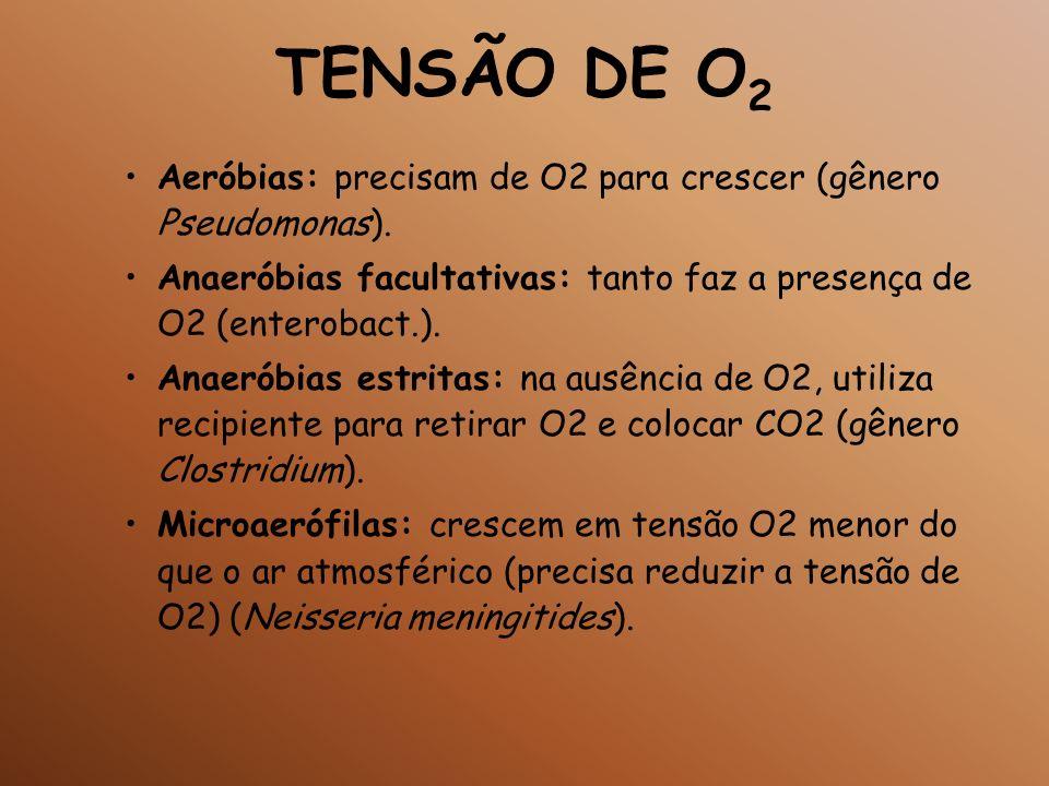 TENSÃO DE O2Aeróbias: precisam de O2 para crescer (gênero Pseudomonas). Anaeróbias facultativas: tanto faz a presença de O2 (enterobact.).