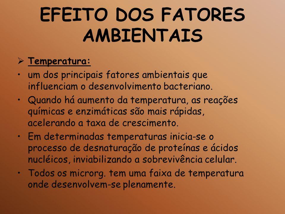 EFEITO DOS FATORES AMBIENTAIS