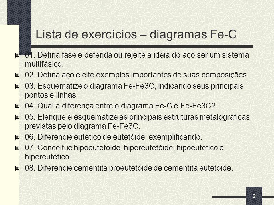 Lista de exercícios – diagramas Fe-C