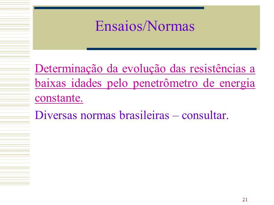 Ensaios/Normas Determinação da evolução das resistências a baixas idades pelo penetrômetro de energia constante.