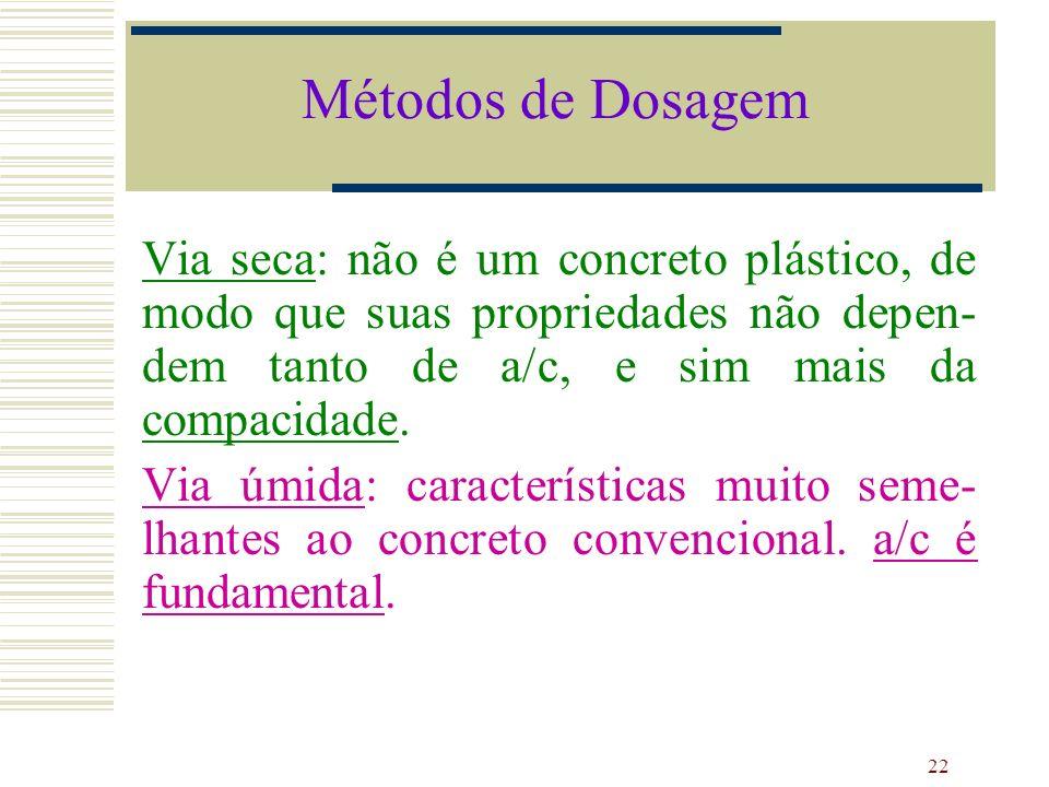 Métodos de Dosagem Via seca: não é um concreto plástico, de modo que suas propriedades não depen-dem tanto de a/c, e sim mais da compacidade.