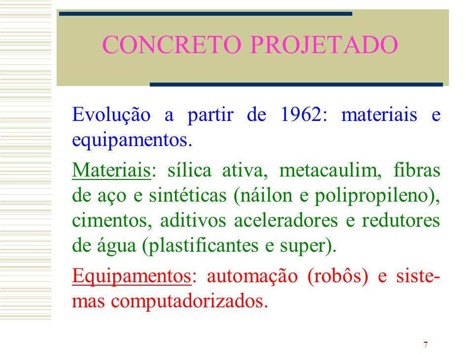 CONCRETO PROJETADO Evolução a partir de 1962: materiais e equipamentos.