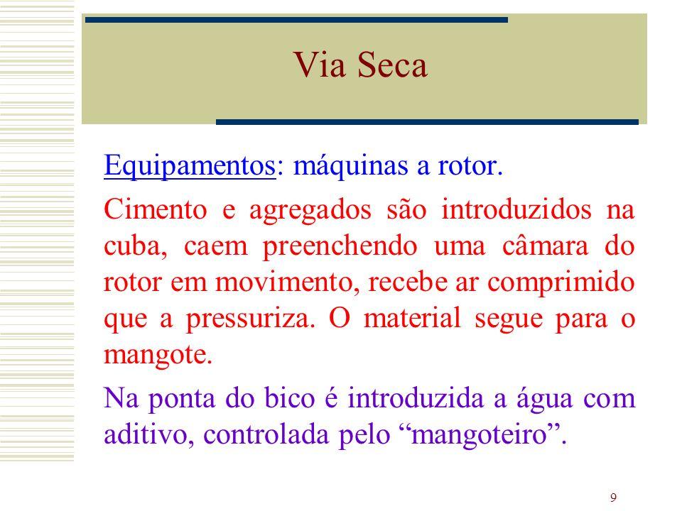 Via Seca Equipamentos: máquinas a rotor.