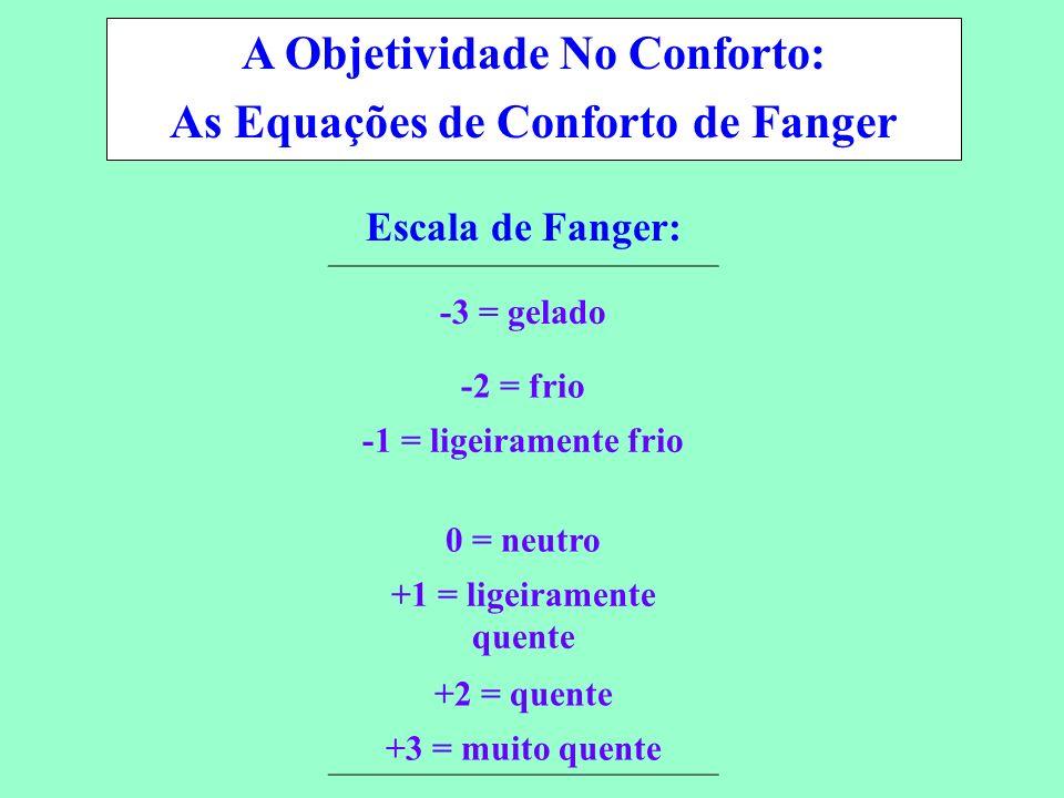 A Objetividade No Conforto: As Equações de Conforto de Fanger