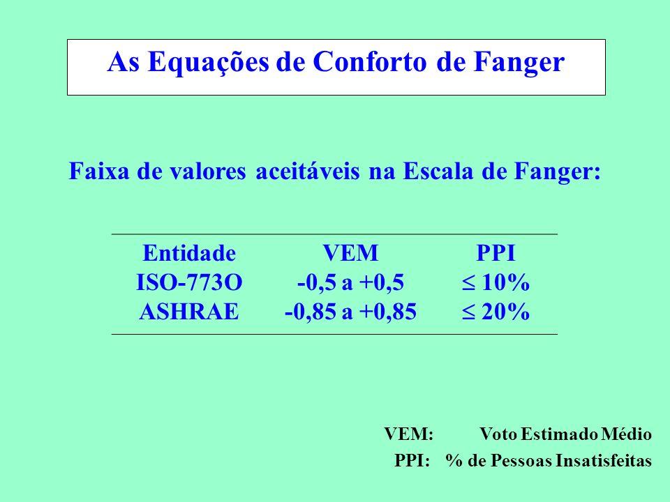 As Equações de Conforto de Fanger
