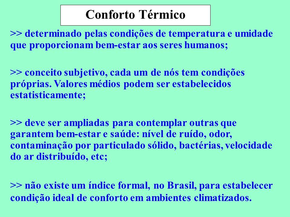 Conforto Térmico>> determinado pelas condições de temperatura e umidade que proporcionam bem-estar aos seres humanos;