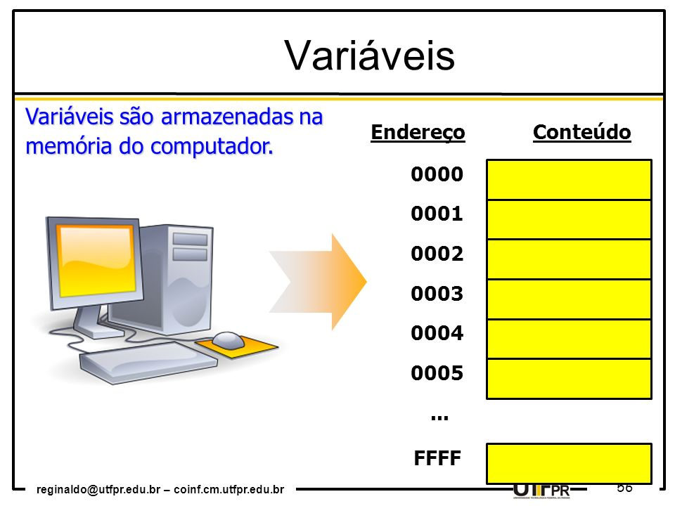 Variáveis Variáveis são armazenadas na memória do computador. Endereço