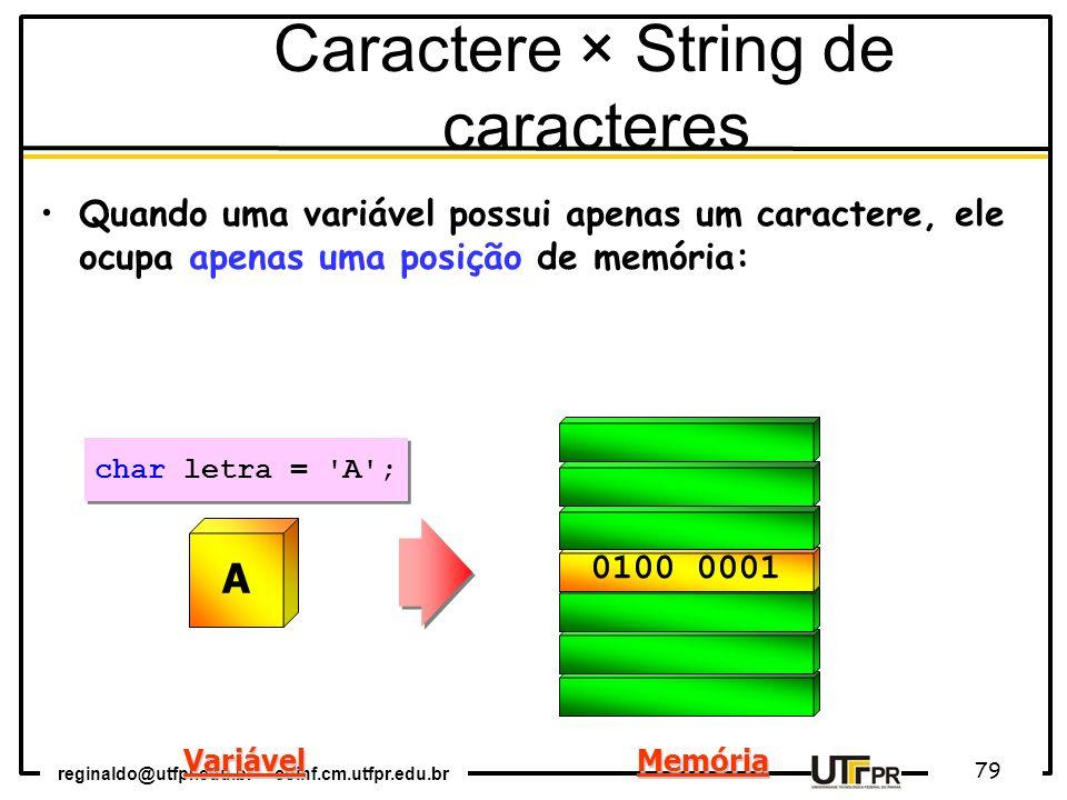 Caractere × String de caracteres
