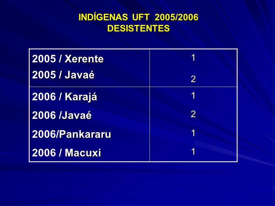 2005 / Xerente 2005 / Javaé 2006 / Karajá 2006 /Javaé 2006/Pankararu