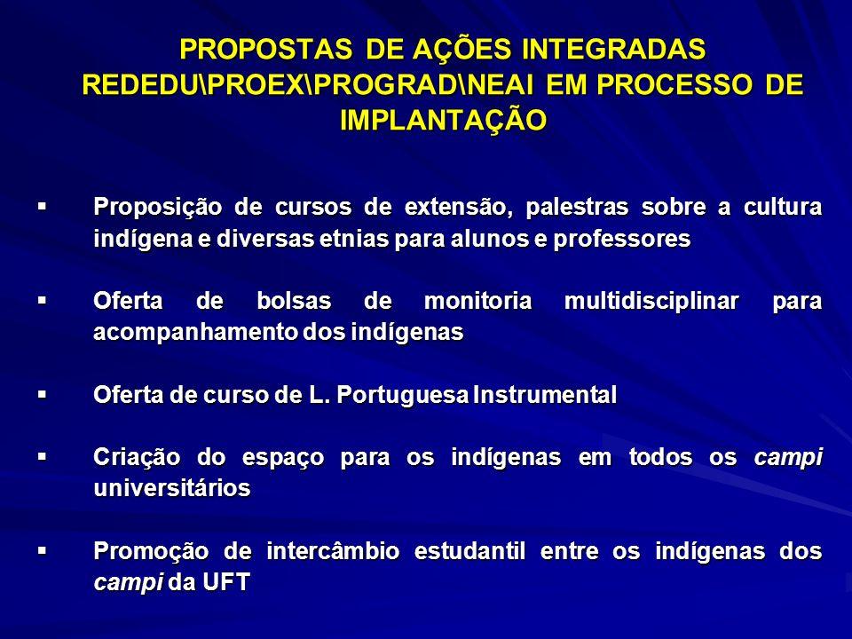PROPOSTAS DE AÇÕES INTEGRADAS REDEDU\PROEX\PROGRAD\NEAI EM PROCESSO DE IMPLANTAÇÃO