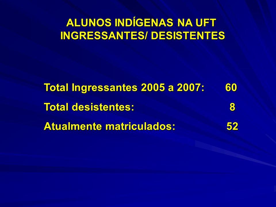 ALUNOS INDÍGENAS NA UFT INGRESSANTES/ DESISTENTES