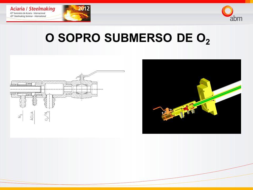 24/03/2017 O SOPRO SUBMERSO DE O2