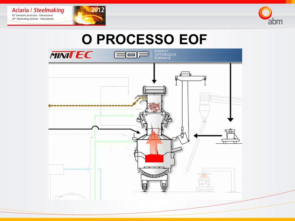 24/03/2017 O PROCESSO EOF