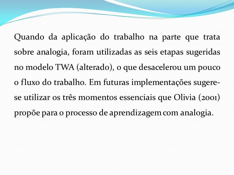Quando da aplicação do trabalho na parte que trata sobre analogia, foram utilizadas as seis etapas sugeridas no modelo TWA (alterado), o que desacelerou um pouco o fluxo do trabalho.