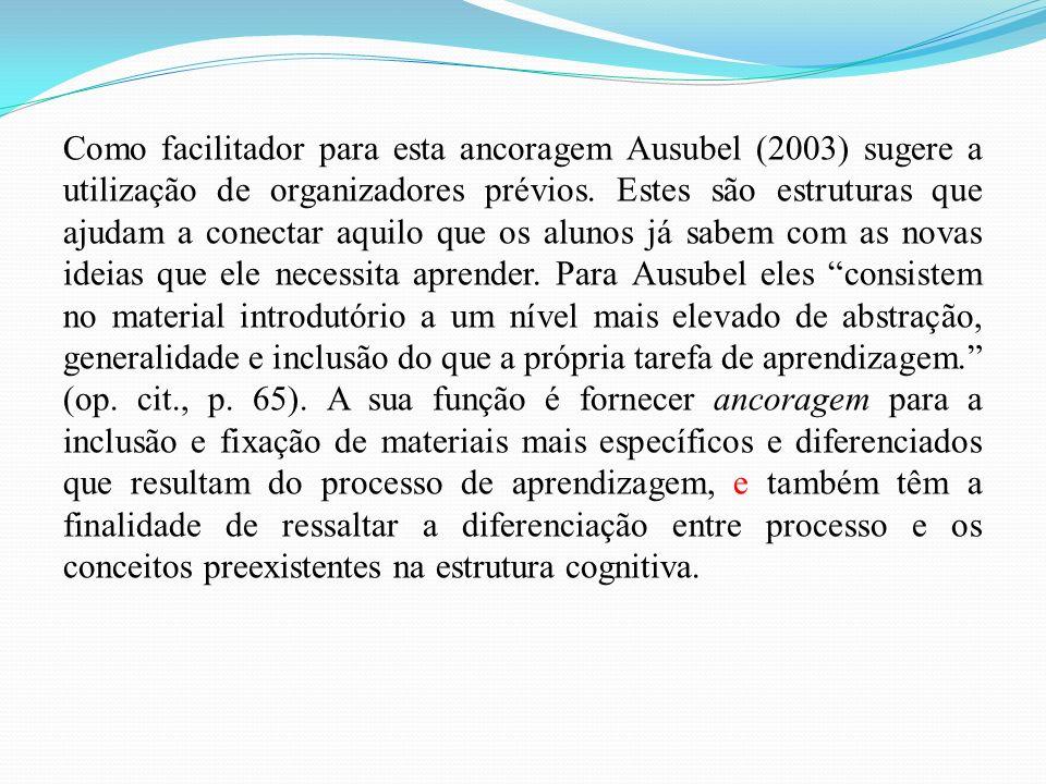 Como facilitador para esta ancoragem Ausubel (2003) sugere a utilização de organizadores prévios.