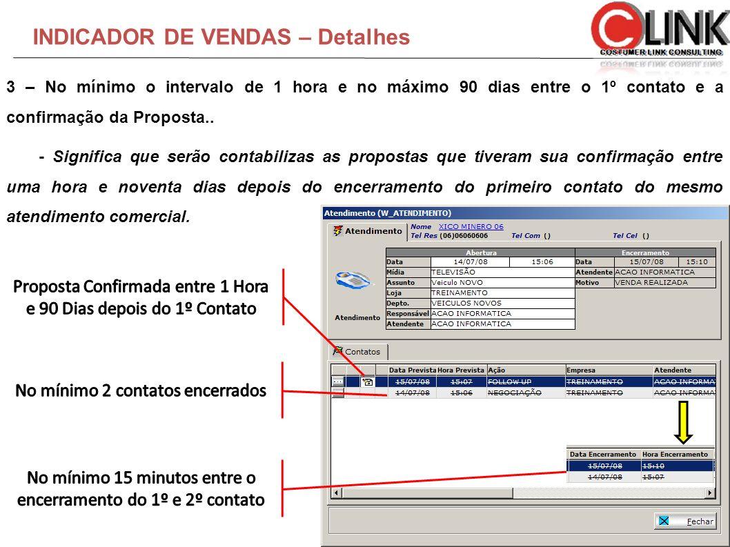 INDICADOR DE VENDAS – Detalhes
