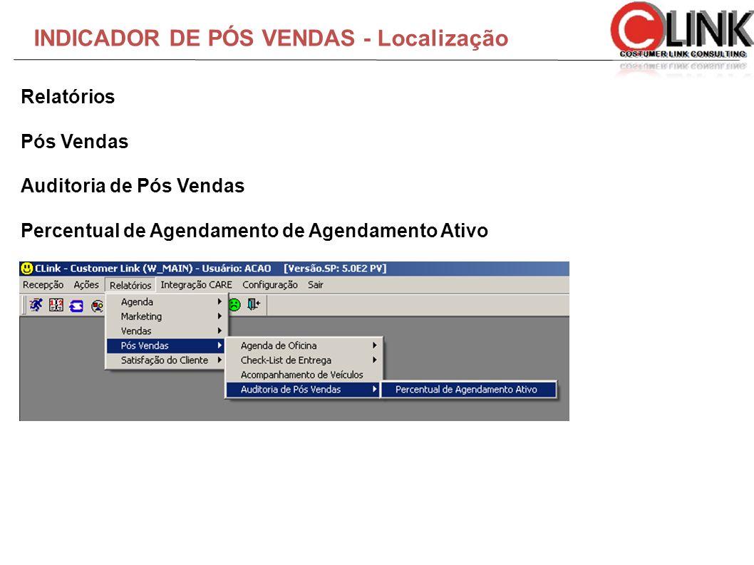 INDICADOR DE PÓS VENDAS - Localização